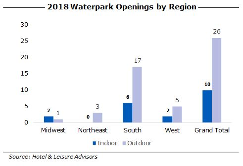 HLA 2018WaterparkForecast Image6 - Waterparks: What's on Deck in 2018?